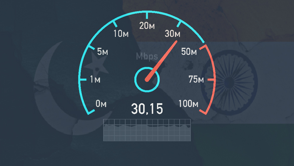 How to test your internet speed?